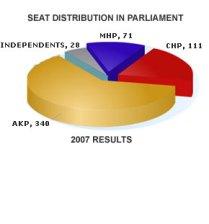 percents2002.jpg